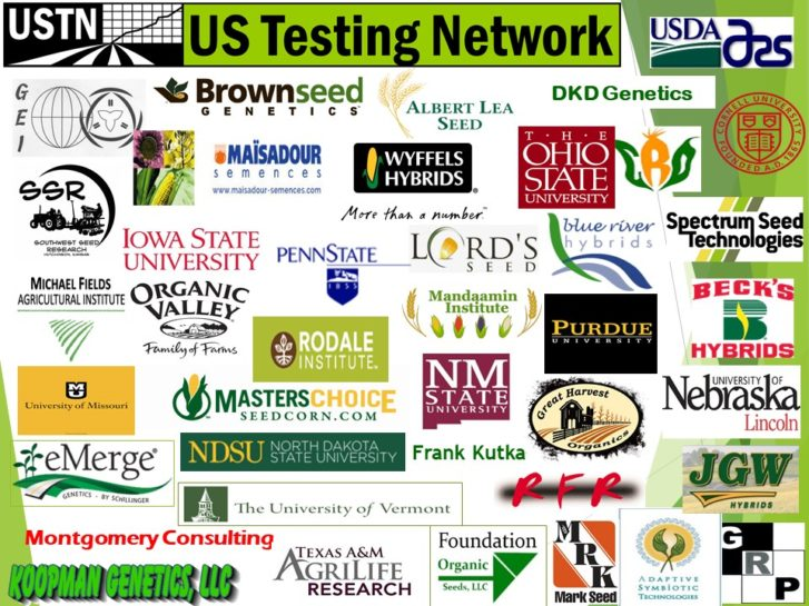 Logos of US Testing Network members